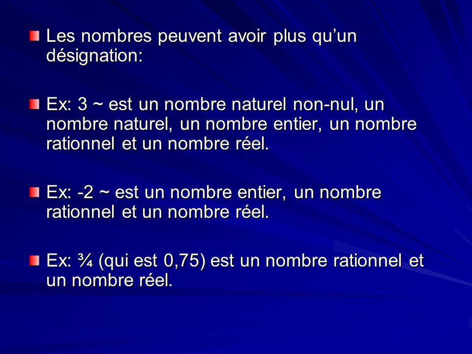 Les nombres peuvent avoir plus quun désignation: Ex: 3 ~ est un nombre naturel non-nul, un nombre naturel, un nombre entier, un nombre rationnel et un