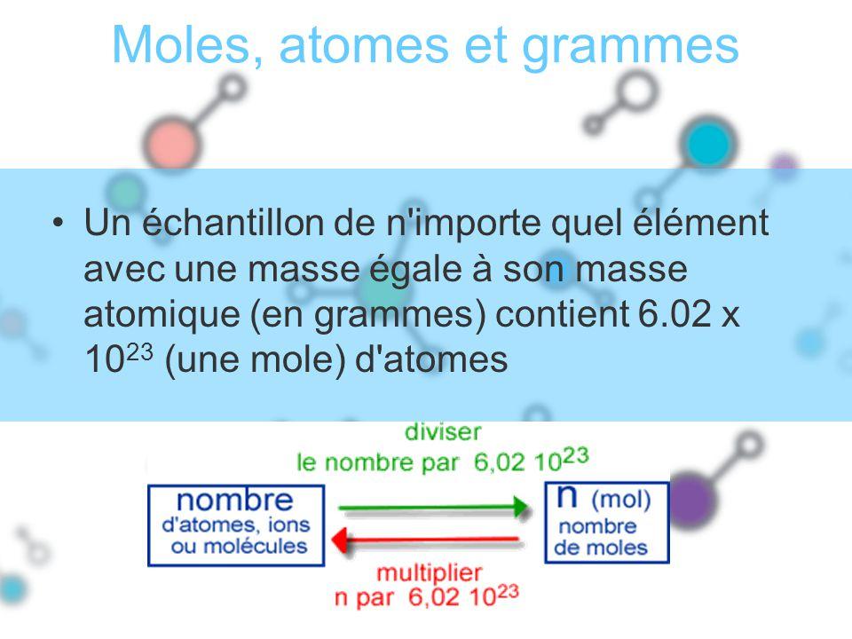 Moles, atomes et grammes Un échantillon de n importe quel élément avec une masse égale à son masse atomique (en grammes) contient 6.02 x 10 23 (une mole) d atomes