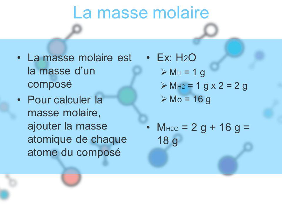 La masse molaire Ex: H 2 O M H = 1 g M H2 = 1 g x 2 = 2 g M O = 16 g M H2O = 2 g + 16 g = 18 g La masse molaire est la masse dun composé Pour calculer la masse molaire, ajouter la masse atomique de chaque atome du composé