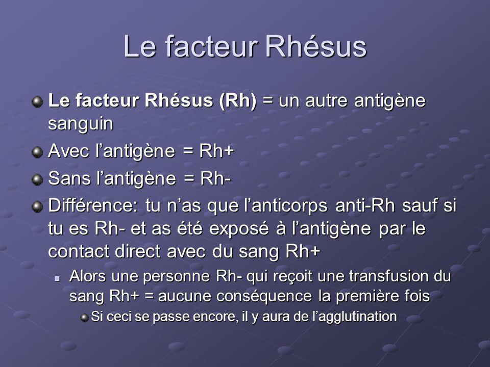 Le facteur Rhésus Le facteur Rhésus (Rh) = un autre antigène sanguin Avec lantigène = Rh+ Sans lantigène = Rh- Différence: tu nas que lanticorps anti-Rh sauf si tu es Rh- et as été exposé à lantigène par le contact direct avec du sang Rh+ Alors une personne Rh- qui reçoit une transfusion du sang Rh+ = aucune conséquence la première fois Alors une personne Rh- qui reçoit une transfusion du sang Rh+ = aucune conséquence la première fois Si ceci se passe encore, il y aura de lagglutination