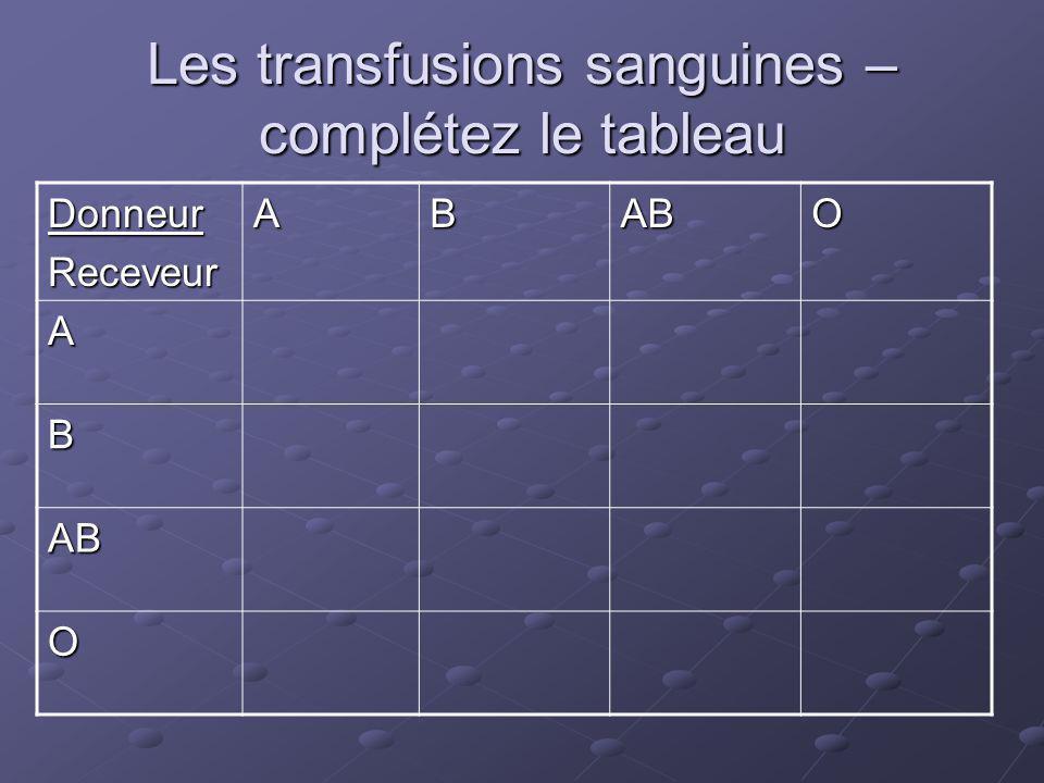 Les transfusions sanguines – complétez le tableau DonneurReceveurABABO A B AB O