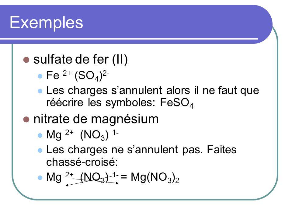 Exemples sulfate de fer (II) Fe 2+ (SO 4 ) 2- Les charges sannulent alors il ne faut que réécrire les symboles: FeSO 4 nitrate de magnésium Mg 2+ (NO 3 ) 1- Les charges ne sannulent pas.