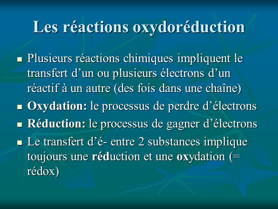 Les réactions oxydoréduction Plusieurs réactions chimiques impliquent le transfert dun ou plusieurs électrons dun réactif à un autre (des fois dans une chaîne) Plusieurs réactions chimiques impliquent le transfert dun ou plusieurs électrons dun réactif à un autre (des fois dans une chaîne) Oxydation: le processus de perdre délectrons Oxydation: le processus de perdre délectrons Réduction: le processus de gagner délectrons Réduction: le processus de gagner délectrons Le transfert dé- entre 2 substances implique toujours une réduction et une oxydation (= rédox) Le transfert dé- entre 2 substances implique toujours une réduction et une oxydation (= rédox)