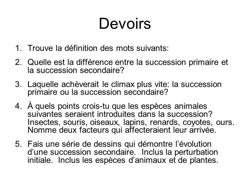 Devoirs 1.Trouve la définition des mots suivants: 2.Quelle est la différence entre la succession primaire et la succession secondaire? 3.Laquelle achè