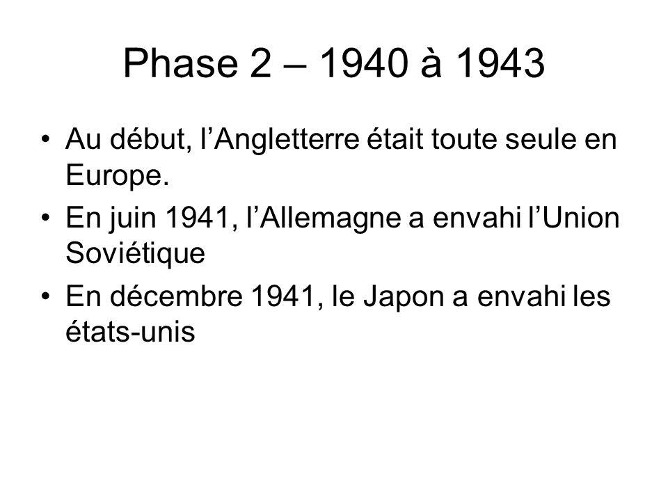 Phase 2 – 1940 à 1943 Au début, lAngletterre était toute seule en Europe.
