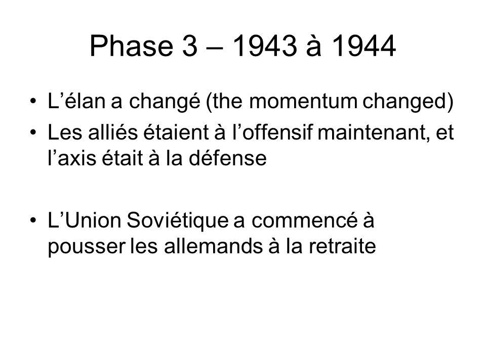 Phase 3 – 1943 à 1944 Lélan a changé (the momentum changed) Les alliés étaient à loffensif maintenant, et laxis était à la défense LUnion Soviétique a commencé à pousser les allemands à la retraite
