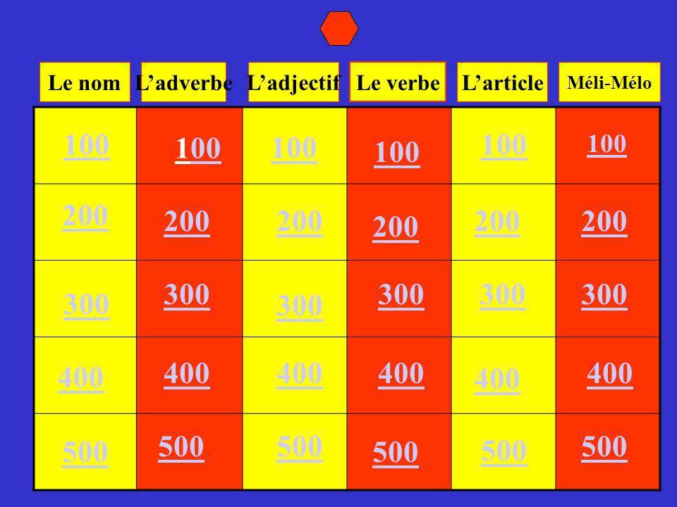 Équipe1Équipe2Équipe3 Ronde 1 $ $$ Le Défi Grammatical Le Jeu