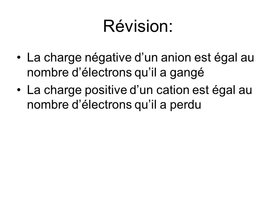 Révision: La charge négative dun anion est égal au nombre délectrons quil a gangé La charge positive dun cation est égal au nombre délectrons quil a p