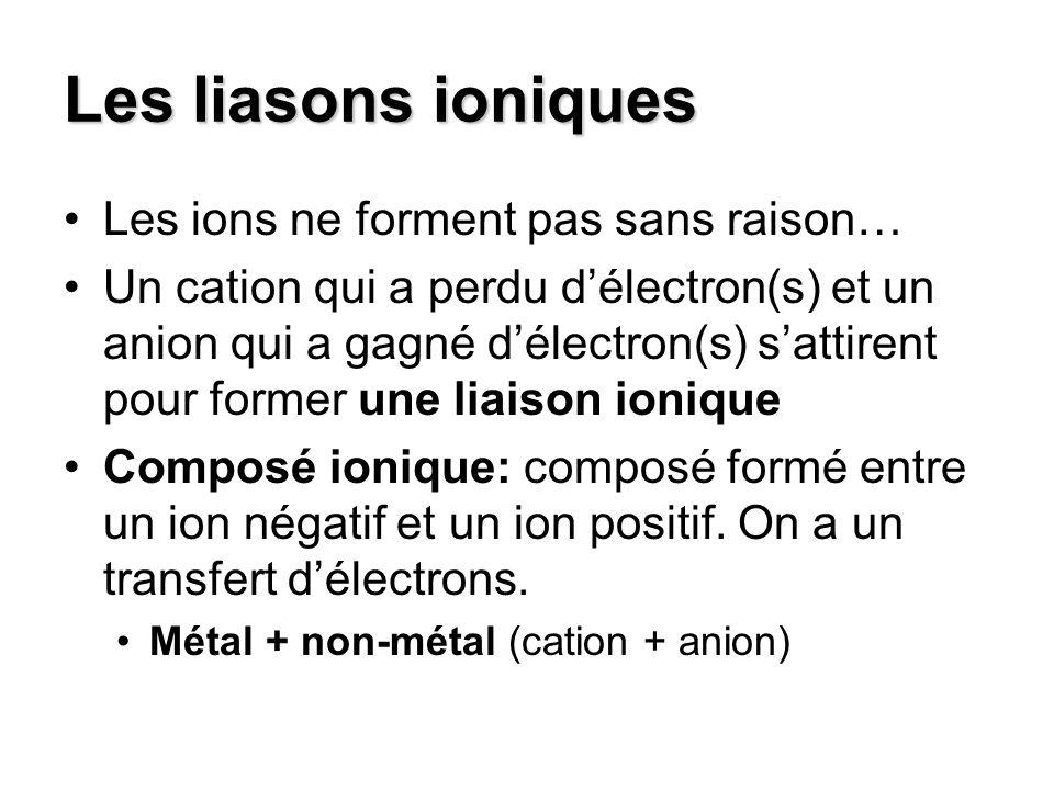 Li Cl Li + + Cl - LiCl Tout composé doit être neutre (les charges doivent sadditioner à zéro) Li va perdre 1 e - Cl a besoin dun e- Le composé ionique est LiCl (chlorure de lithium) mais on va revister ceci plus tard) 1+1-