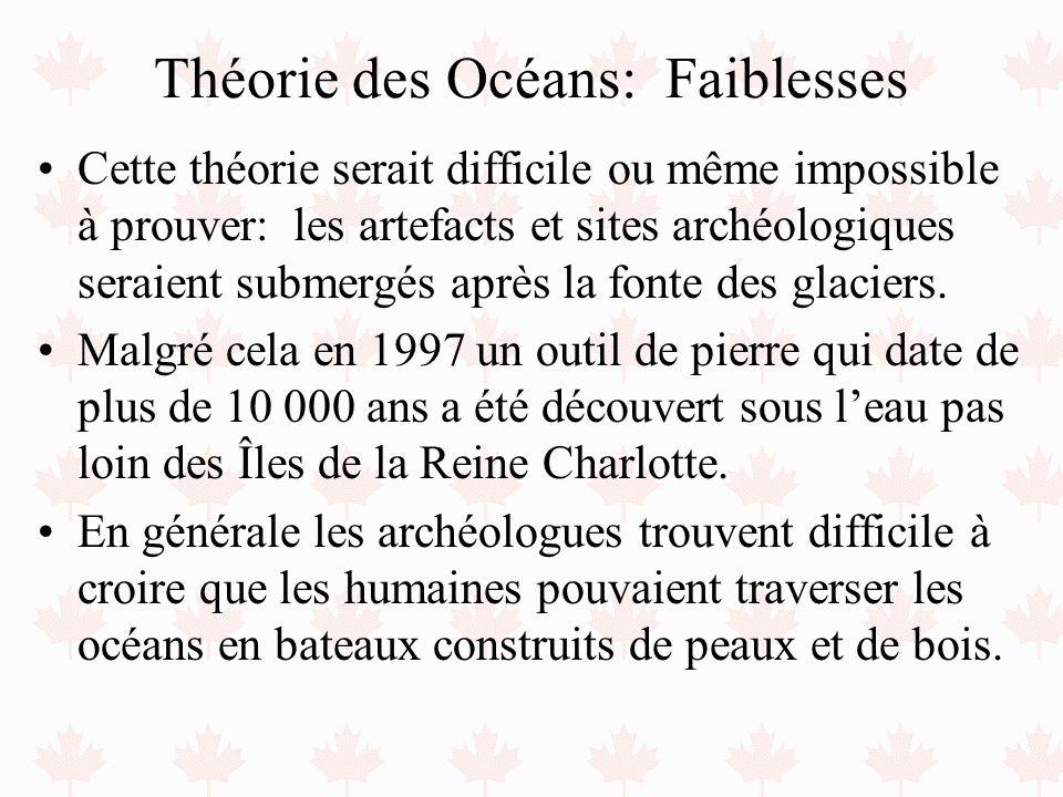 Théorie des Océans: Faiblesses Cette théorie serait difficile ou même impossible à prouver: les artefacts et sites archéologiques seraient submergés a