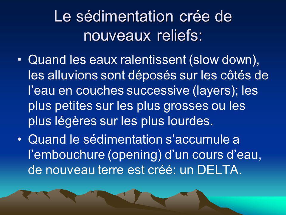 Le sédimentation crée de nouveaux reliefs: Quand les eaux ralentissent (slow down), les alluvions sont déposés sur les côtés de leau en couches succes