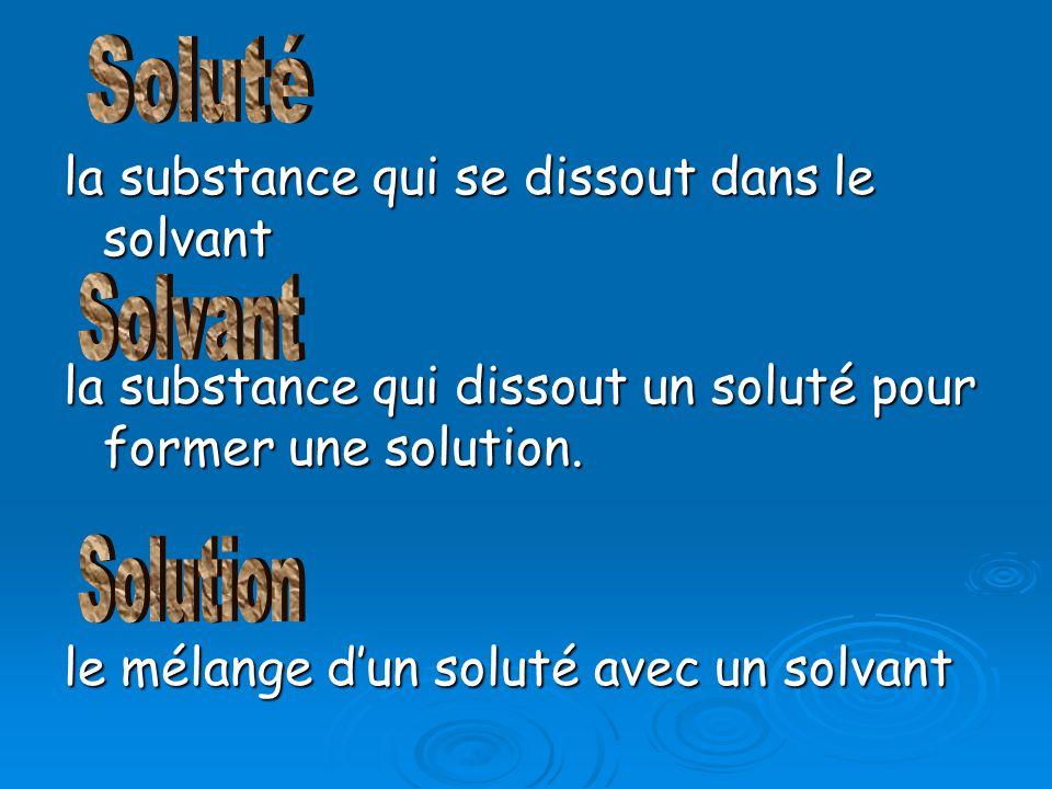 la substance qui se dissout dans le solvant la substance qui dissout un soluté pour former une solution.