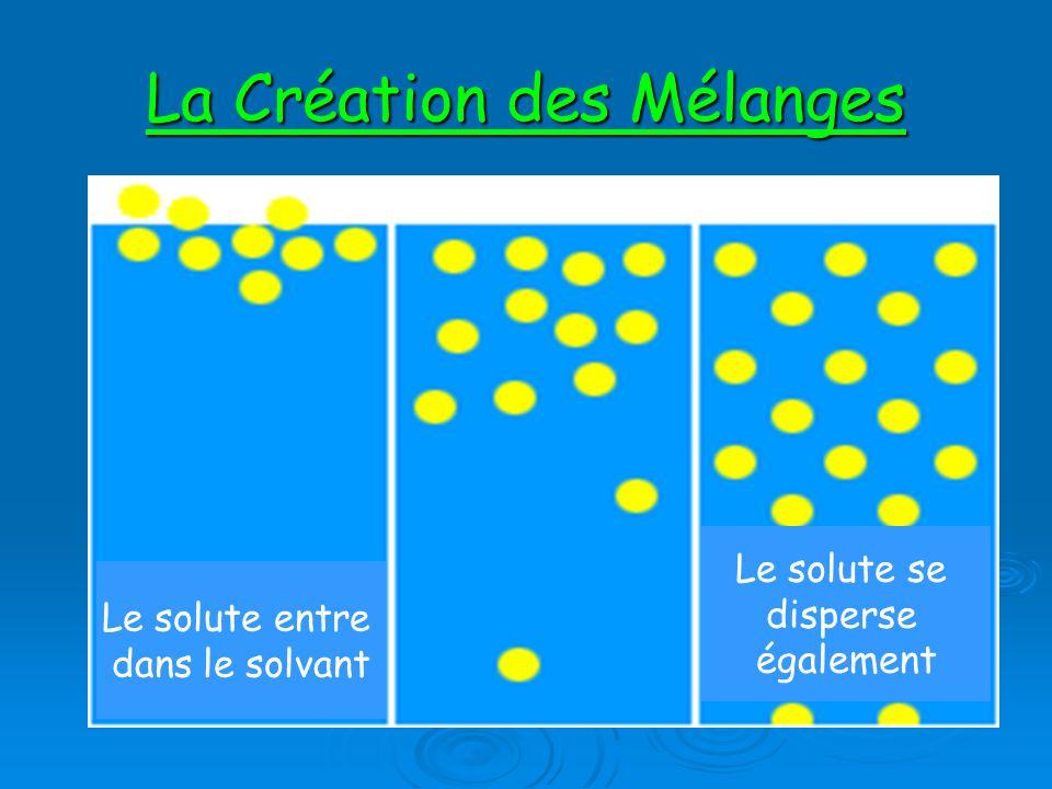 La Création des Mélanges Le solute entre dans le solvant Le solute se disperse également