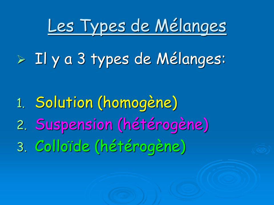 Les Types de Mélanges Il y a 3 types de Mélanges: Il y a 3 types de Mélanges: 1.