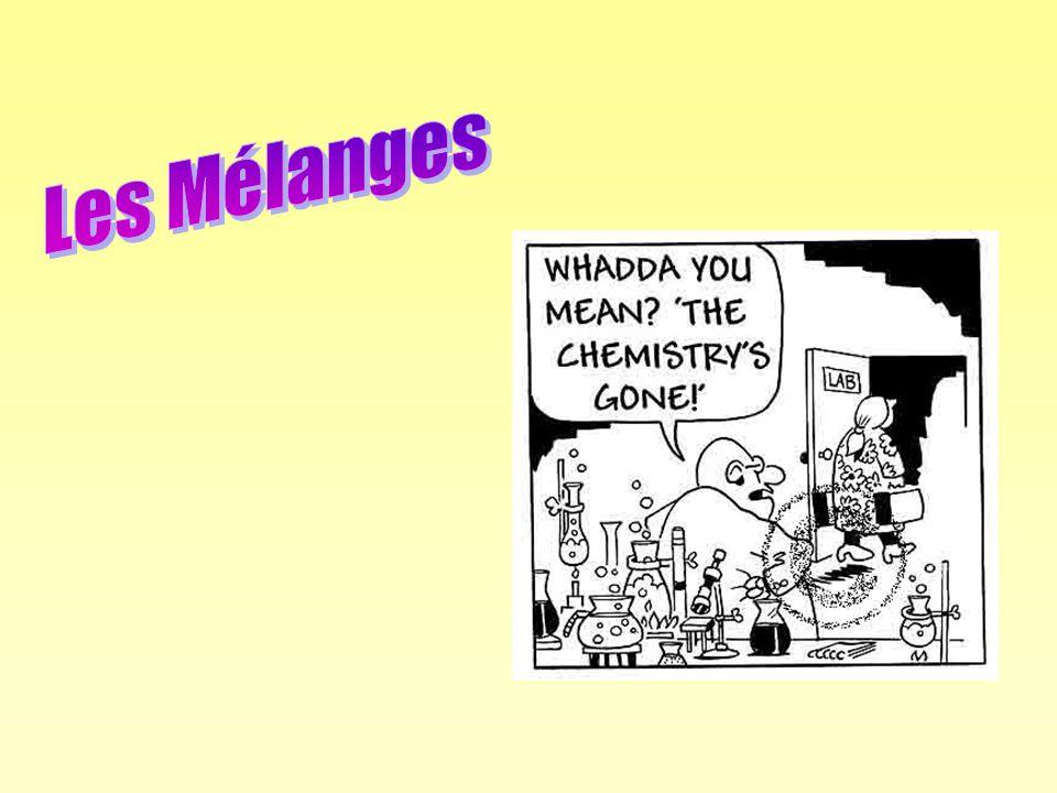 Les Propriétés des Solutions Les Solutions Les solutions sont les mélanges homogène qui contient des particules microscopique.