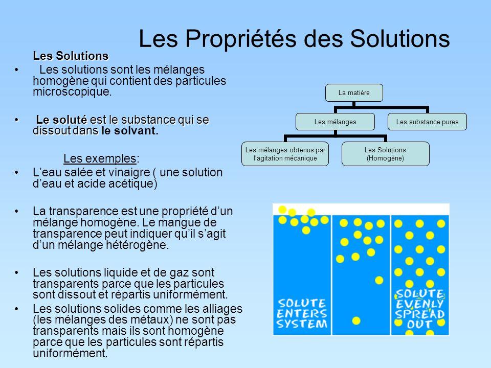 Les Propriétés des Solutions Les Solutions Les solutions sont les mélanges homogène qui contient des particules microscopique. Le soluté est le substa