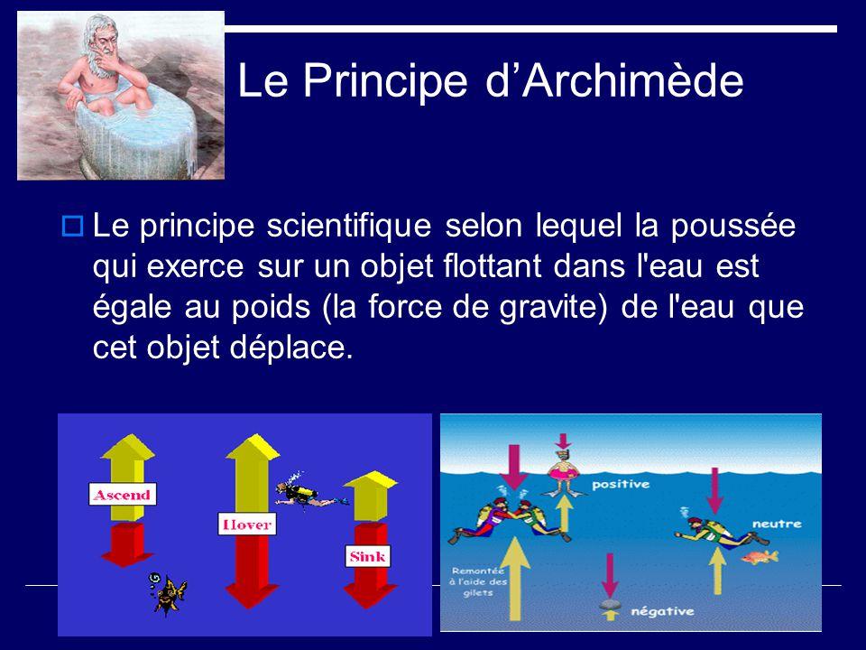 Le Principe dArchimède Le principe scientifique selon lequel la poussée qui exerce sur un objet flottant dans l'eau est égale au poids (la force de gr