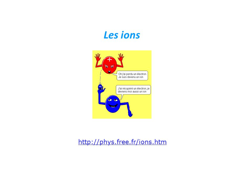 Les ions http://phys.free.fr/ions.htm