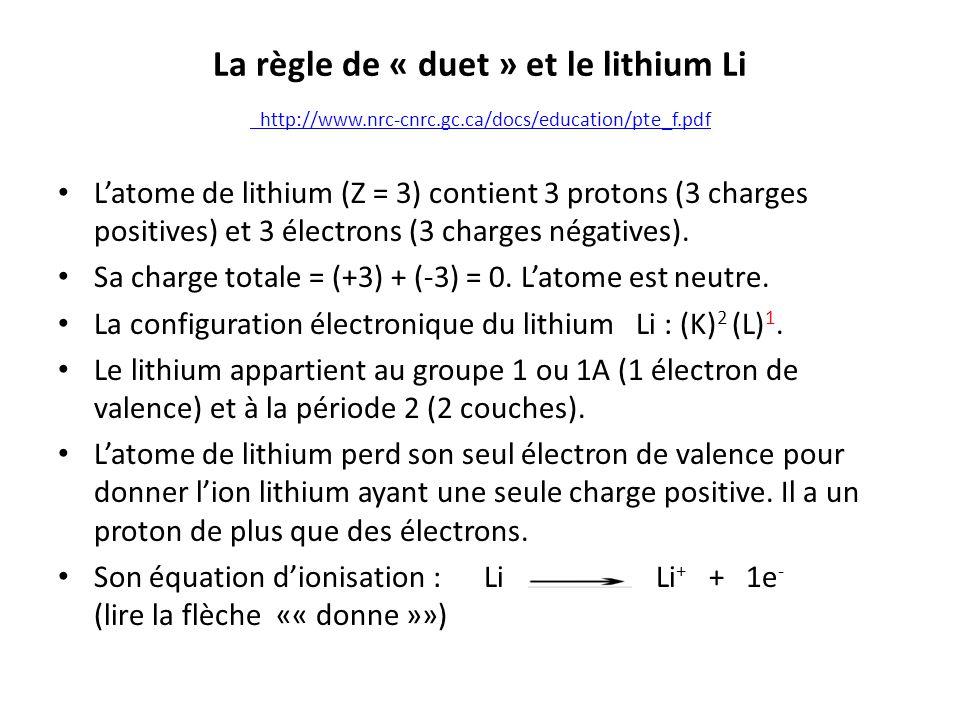 La règle de « duet » et le lithium Li http://www.nrc-cnrc.gc.ca/docs/education/pte_f.pdf http://www.nrc-cnrc.gc.ca/docs/education/pte_f.pdf Latome de