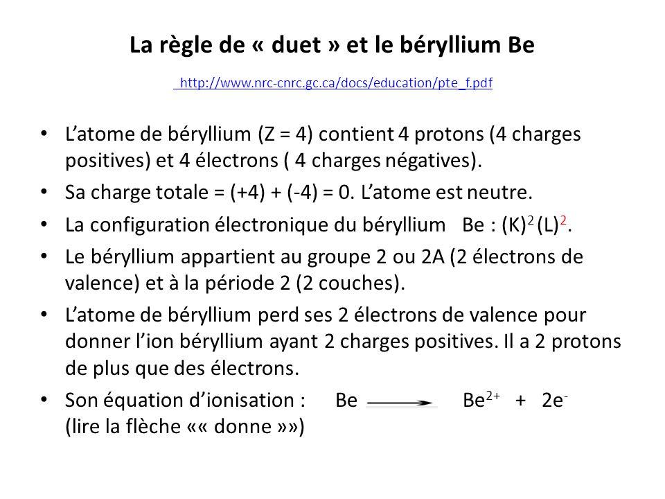 La règle de « duet » et le béryllium Be http://www.nrc-cnrc.gc.ca/docs/education/pte_f.pdf http://www.nrc-cnrc.gc.ca/docs/education/pte_f.pdf Latome d