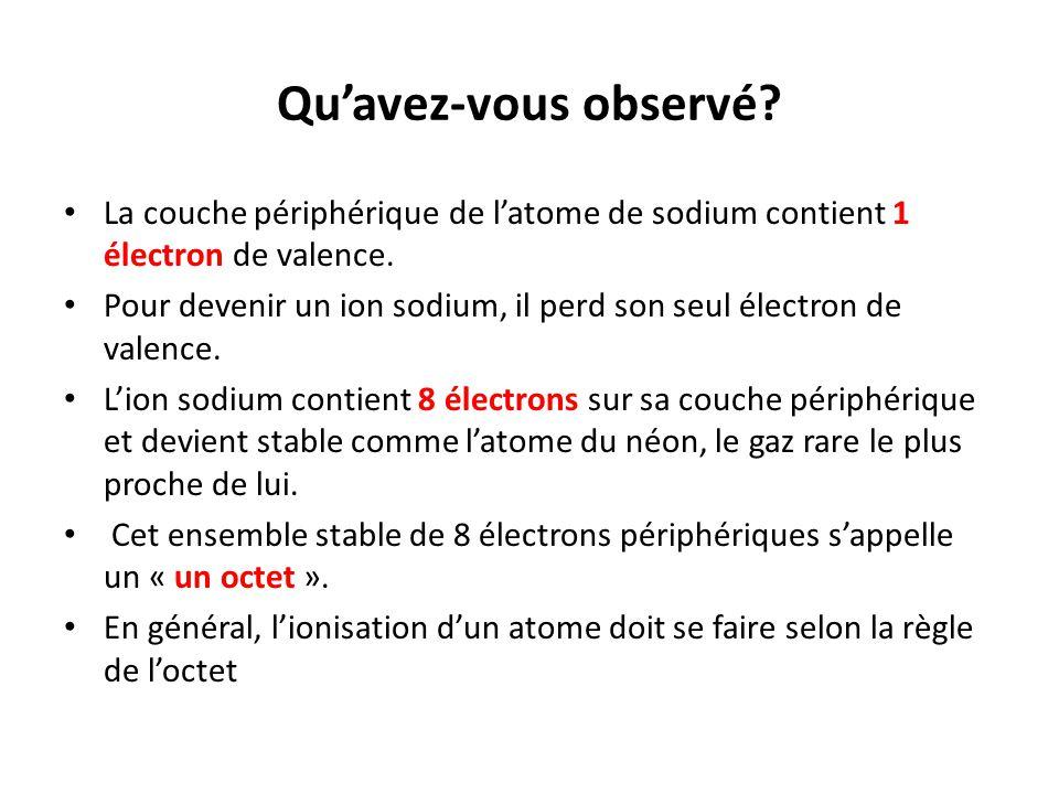 Quavez-vous observé? La couche périphérique de latome de sodium contient 1 électron de valence. Pour devenir un ion sodium, il perd son seul électron