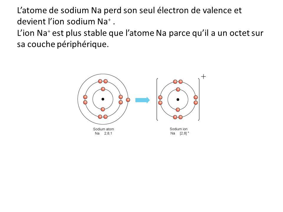 Latome de sodium Na perd son seul électron de valence et devient lion sodium Na +. Lion Na + est plus stable que latome Na parce quil a un octet sur s