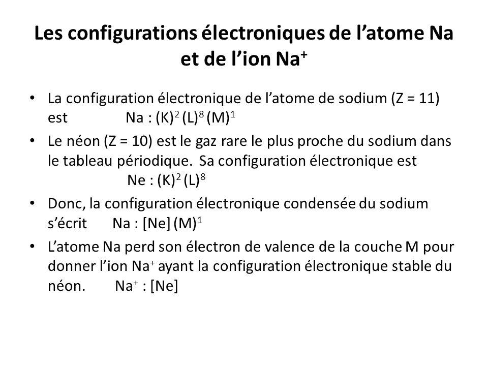 Les configurations électroniques de latome Na et de lion Na + La configuration électronique de latome de sodium (Z = 11) est Na : (K) 2 (L) 8 (M) 1 Le