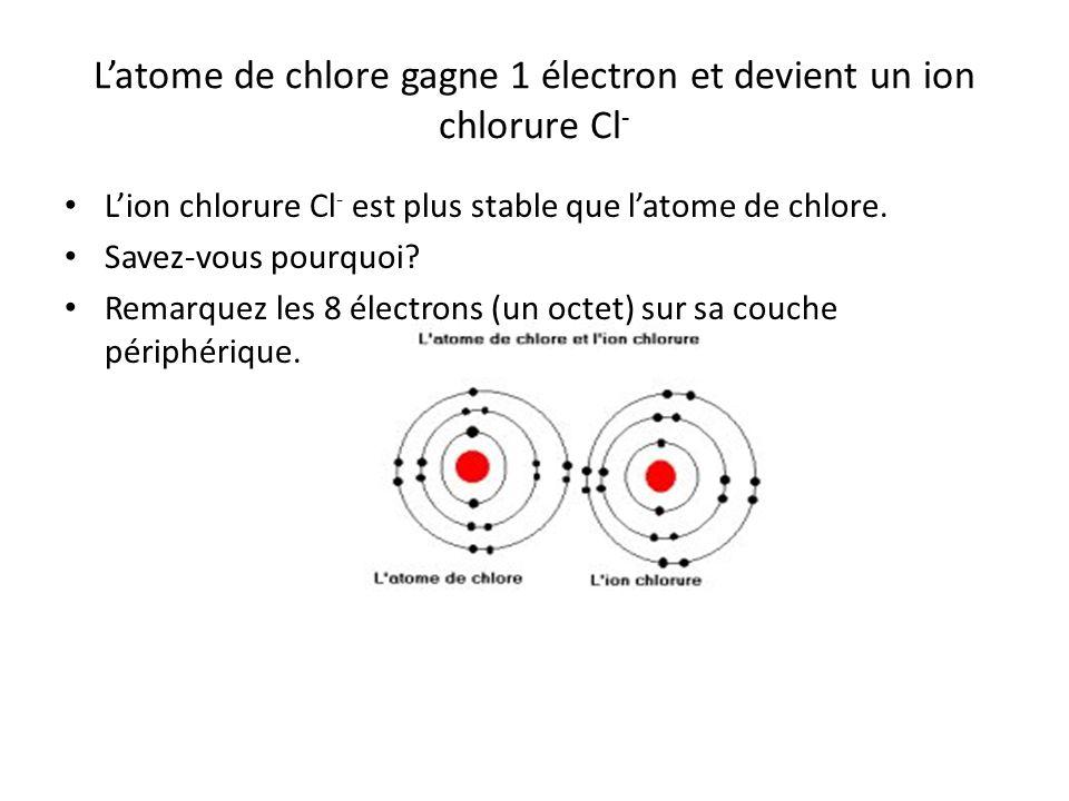 Les configurations électroniques La configuration électronique du chlore (Z = 17) est Cl : (K) 2 (L) 8 (M) 7 Largon (Z = 18) est le gaz rare le plus proche du chlore dans le tableau périodique, sa configuration électronique est Ar : (K) 2 (L) 8 (M) 8 Lion chlorure Cl - (Z = 17, le nombre de protons ne change pas).