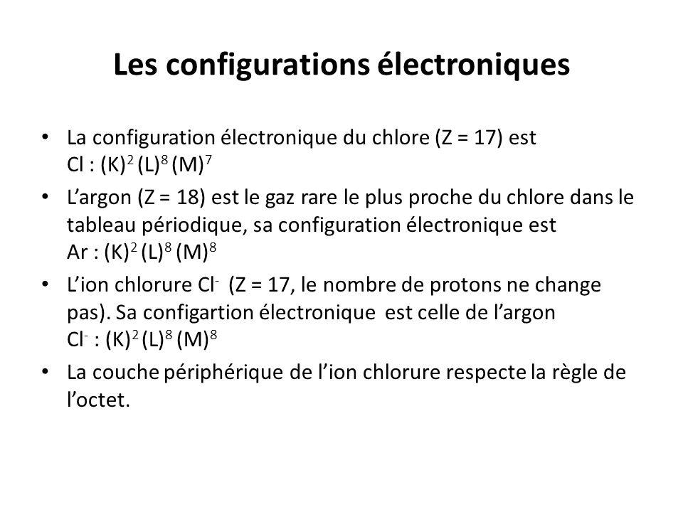 Les configurations électroniques La configuration électronique du chlore (Z = 17) est Cl : (K) 2 (L) 8 (M) 7 Largon (Z = 18) est le gaz rare le plus p