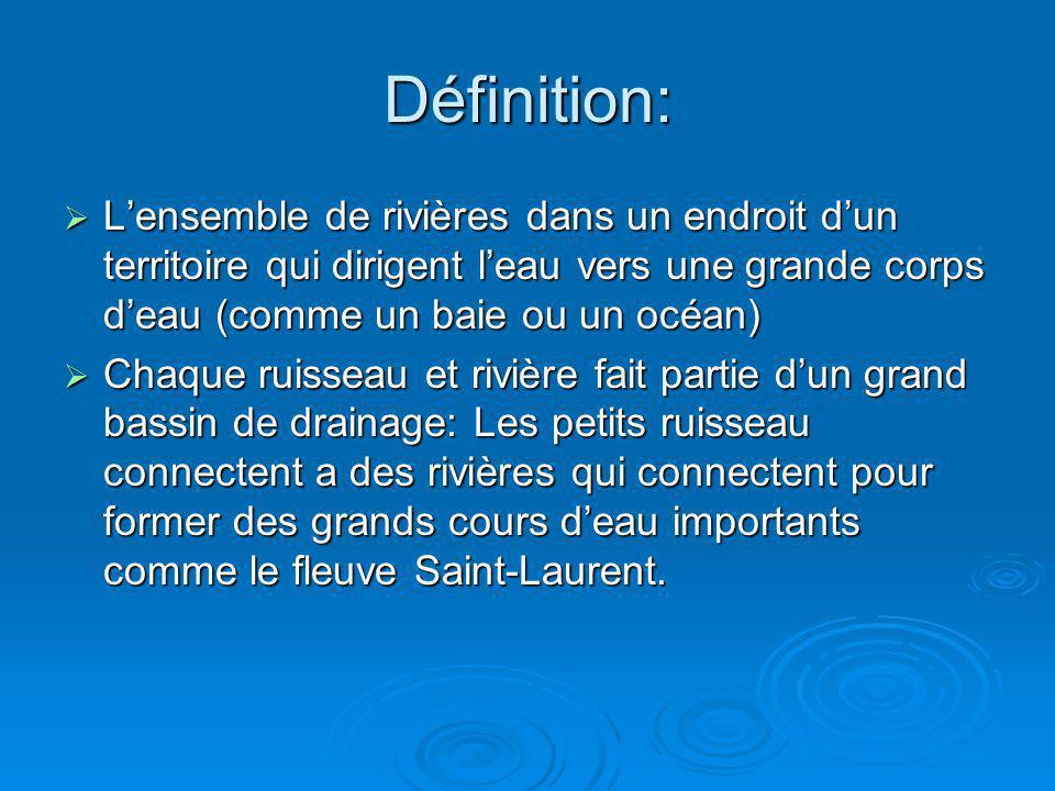 Définition: Lensemble de rivières dans un endroit dun territoire qui dirigent leau vers une grande corps deau (comme un baie ou un océan) Lensemble de