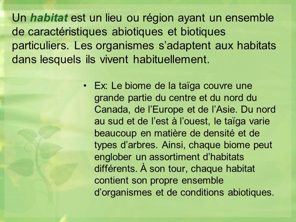 Un habitat est un lieu ou région ayant un ensemble de caractéristiques abiotiques et biotiques particuliers.