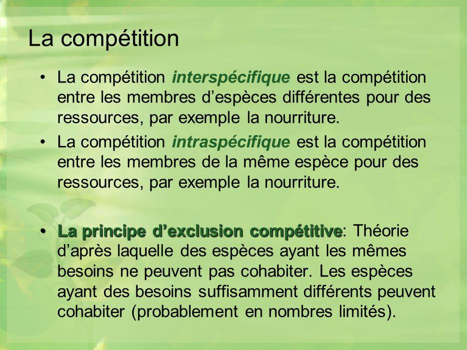 La compétition La compétition interspécifique est la compétition entre les membres despèces différentes pour des ressources, par exemple la nourriture.