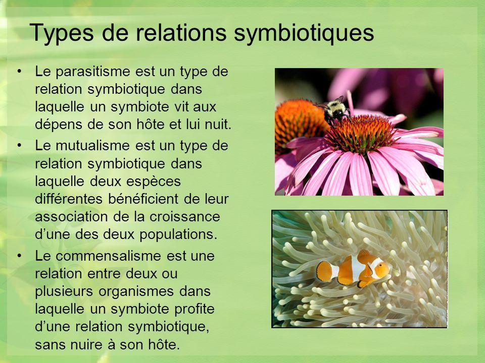 Types de relations symbiotiques Le parasitisme est un type de relation symbiotique dans laquelle un symbiote vit aux dépens de son hôte et lui nuit.