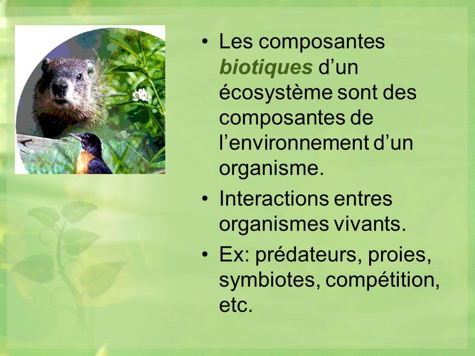 Les composantes biotiques dun écosystème sont des composantes de lenvironnement dun organisme.