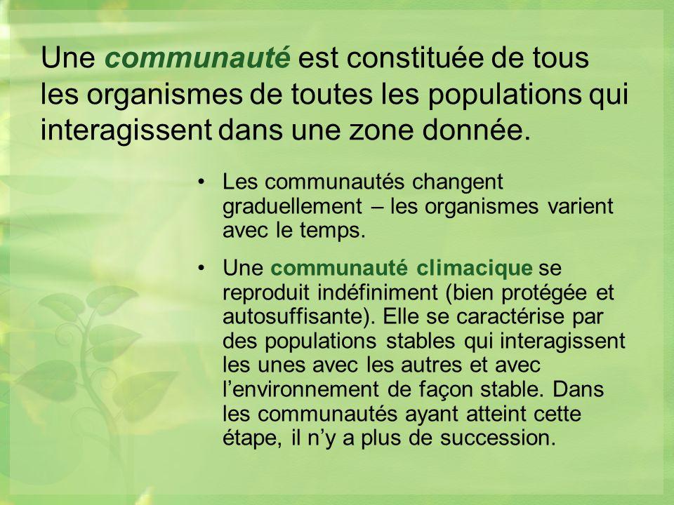 Les communautés changent graduellement – les organismes varient avec le temps.