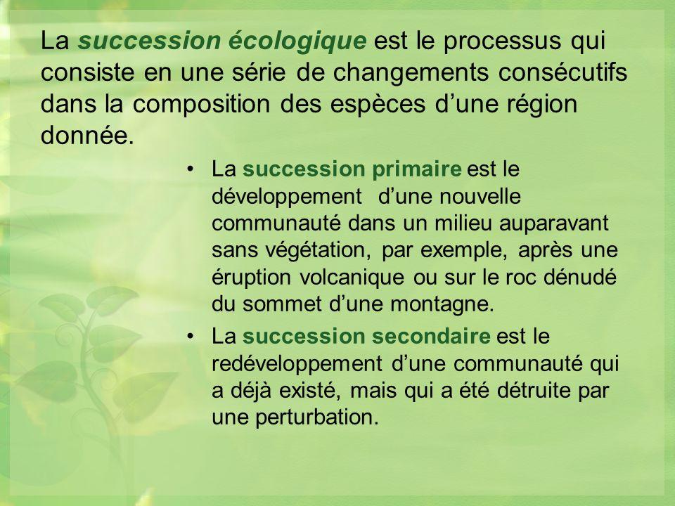 La succession écologique est le processus qui consiste en une série de changements consécutifs dans la composition des espèces dune région donnée.