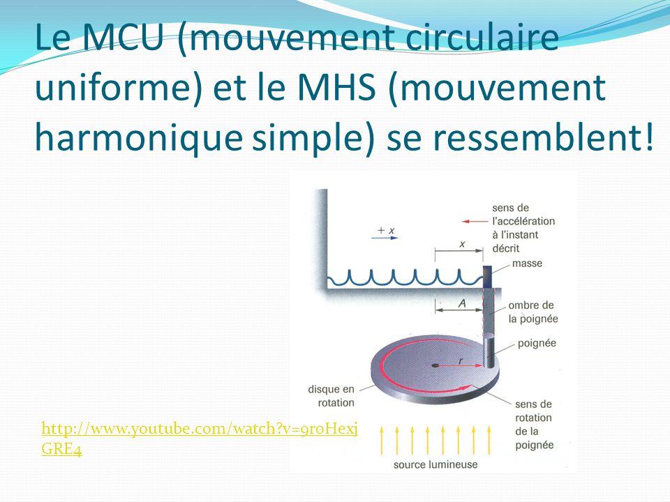 Le MCU (mouvement circulaire uniforme) et le MHS (mouvement harmonique simple) se ressemblent! http://www.youtube.com/watch?v=9r0Hexj GRE4