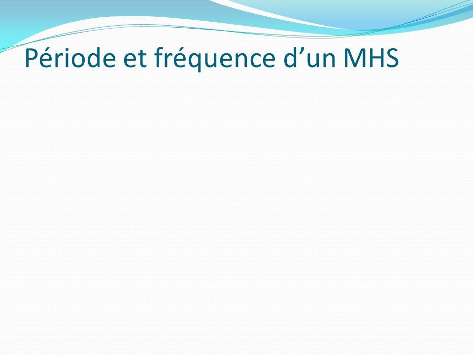 Période et fréquence dun MHS