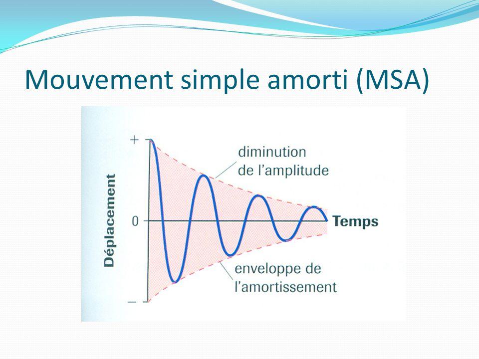 Mouvement simple amorti (MSA)