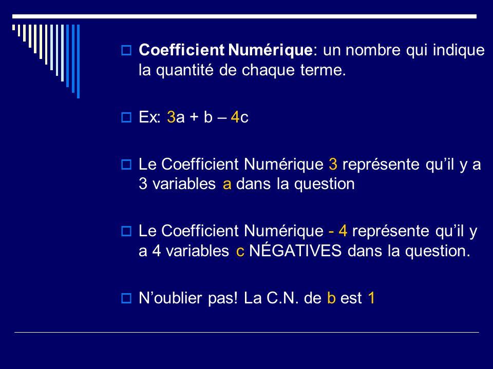 Coefficient Numérique: un nombre qui indique la quantité de chaque terme. Ex: 3a + b – 4c Le Coefficient Numérique 3 représente quil y a 3 variables a