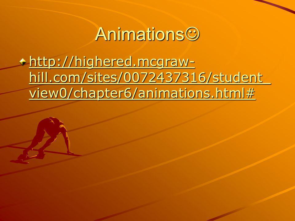 Animations Animations http://highered.mcgraw- hill.com/sites/0072437316/student_ view0/chapter6/animations.html# http://highered.mcgraw- hill.com/sites/0072437316/student_ view0/chapter6/animations.html#