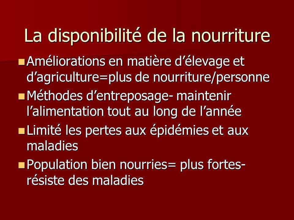 La disponibilité de la nourriture Améliorations en matière délevage et dagriculture=plus de nourriture/personne Améliorations en matière délevage et d