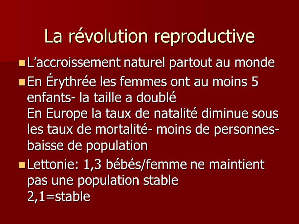 La révolution reproductive Laccroissement naturel partout au monde Laccroissement naturel partout au monde En Érythrée les femmes ont au moins 5 enfan