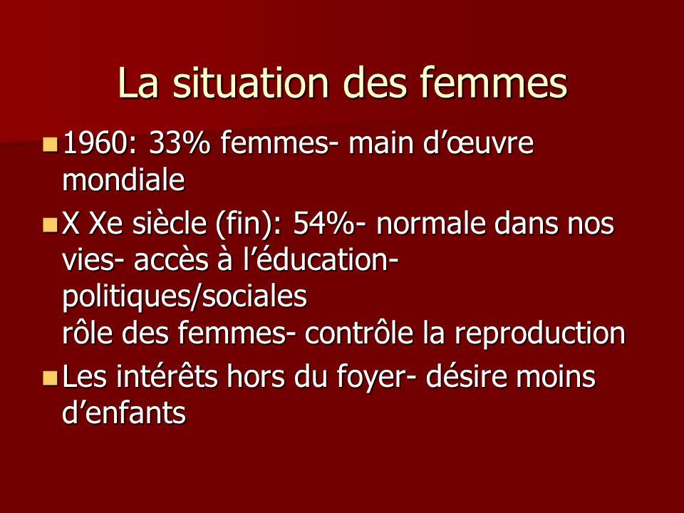 La situation des femmes 1960: 33% femmes- main dœuvre mondiale 1960: 33% femmes- main dœuvre mondiale X Xe siècle (fin): 54%- normale dans nos vies- a