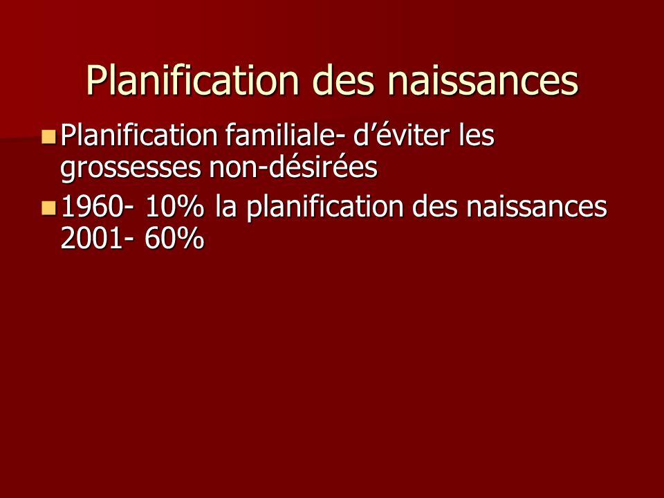 Planification des naissances Planification familiale- déviter les grossesses non-désirées Planification familiale- déviter les grossesses non-désirées