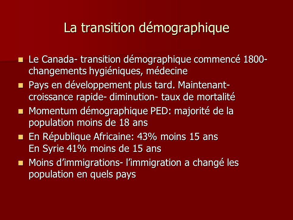 La transition démographique Le Canada- transition démographique commencé 1800- changements hygiéniques, médecine Le Canada- transition démographique c