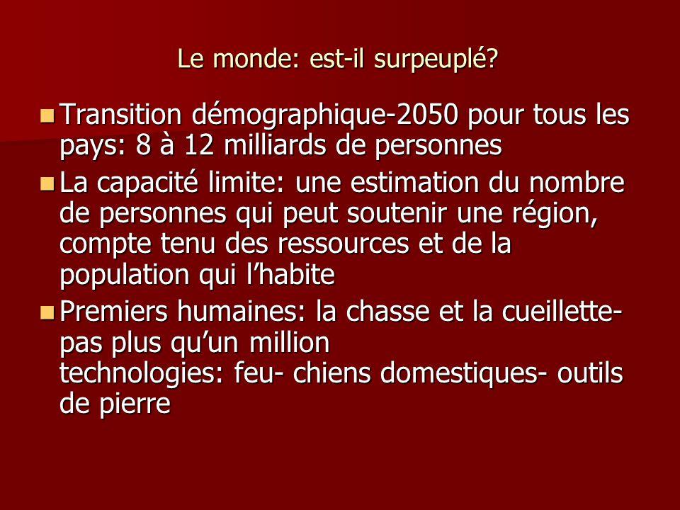 Le monde: est-il surpeuplé? Transition démographique-2050 pour tous les pays: 8 à 12 milliards de personnes Transition démographique-2050 pour tous le