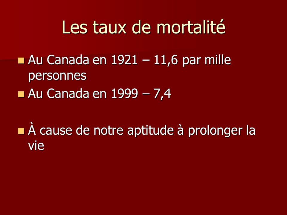 Lespérance de vie Au Canada En 1931 – 61 ans En 1931 – 61 ans 1999 – 78 ans 1999 – 78 ans Sur le plan mondial 1950 – 46,5 ans 1950 – 46,5 ans 2000 – 66 ans 2000 – 66 ans