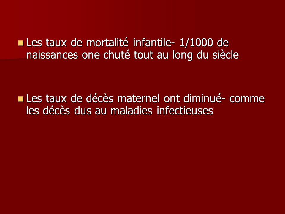 Les taux de mortalité infantile- 1/1000 de naissances one chuté tout au long du siècle Les taux de mortalité infantile- 1/1000 de naissances one chuté