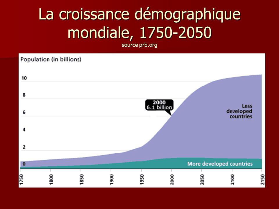 La croissance démographique mondiale, 1750-2050 source prb.org